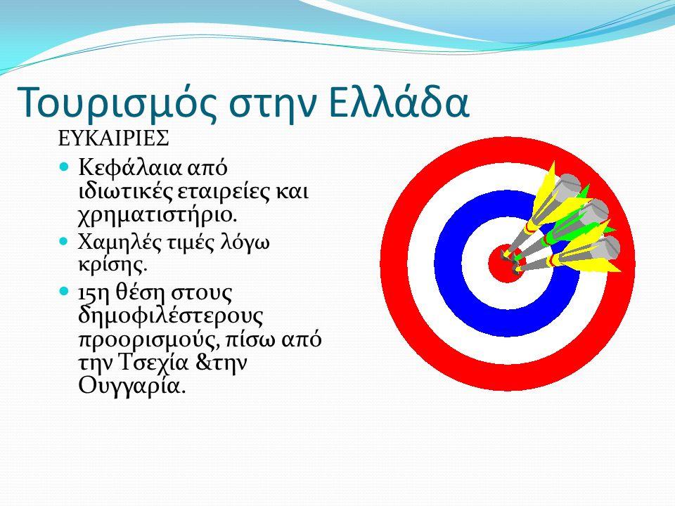 Τουρισμός στην Ελλάδα ΕΥΚΑΙΡΙΕΣ Κεφάλαια από ιδιωτικές εταιρείες και χρηματιστήριο.