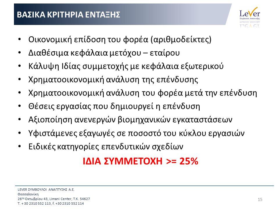 Οικονομική επίδοση του φορέα (αριθμοδείκτες) Διαθέσιμα κεφάλαια μετόχου – εταίρου Κάλυψη Ιδίας συμμετοχής με κεφάλαια εξωτερικού Χρηματοοικονομική ανά