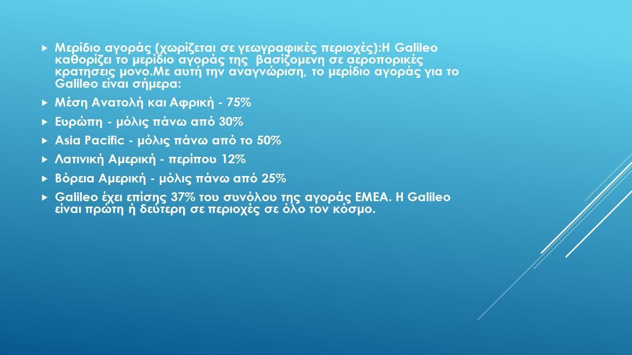  Μερίδιο αγοράς (χωρίζεται σε γεωγραφικές περιοχές):Η Galileo καθορίζει το μερίδιο αγοράς της βασίζομενη σε αεροπορικές κρατησεις μονο.Με αυτή την αν
