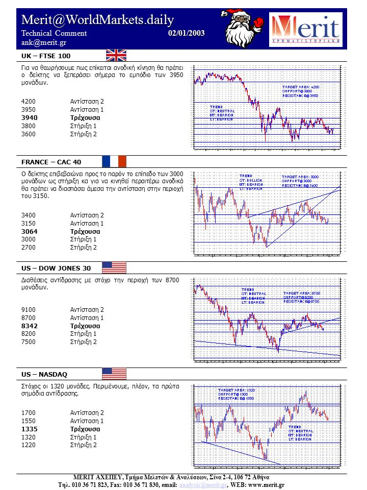 Merit@WorldMarkets.daily 02/01/2003 Technical Comment 02/01/2003 ank@merit.gr UK – FTSE 100 FRANCE – CAC 40 US – DOW JONES 30 US – NASDAQ Στόχος οι 1320 μονάδες.