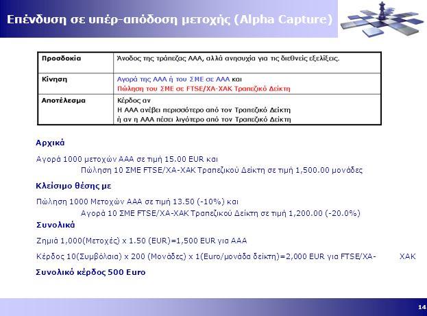 14 Επένδυση σε υπέρ-απόδοση μετοχής (Alpha Capture) Αρχικά Αγορά 1000 μετοχών ΑΑΑ σε τιμή 15.00 EUR και Πώληση 10 ΣΜΕ FTSE/ΧΑ-ΧΑΚ Τραπεζικού Δείκτη σε τιμή 1,500.00 μονάδες Κλείσιμο θέσης με Πώληση 1000 Μετοχών ΑΑΑ σε τιμή 13.50 (-10%) και Αγορά 10 ΣΜΕ FTSE/ΧΑ-ΧΑΚ Τραπεζικού Δείκτη σε τιμή 1,200.00 (-20.0%) Συνολικά Ζημιά 1,000(Μετοχές) x 1.50 (EUR)=1,500 EUR για AAA Κέρδος 10(Συμβόλαια) x 200 (Μονάδες) x 1(Euro/μονάδα δείκτη)=2,000 EUR για FTSE/ΧΑ-ΧΑΚ Συνολικό κέρδος 500 Euro
