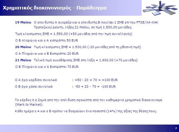 7 19 Μαΐου Ο επενδυτής Α αγοράζει και ο επενδυτής Β πουλάει 1 ΣΜΕ επί του FTSE/ΧΑ-ΧΑΚ Τραπεζικού Δείκτη, λήξης 21 Μαΐου, σε τιμή 1.500,00 μονάδες.