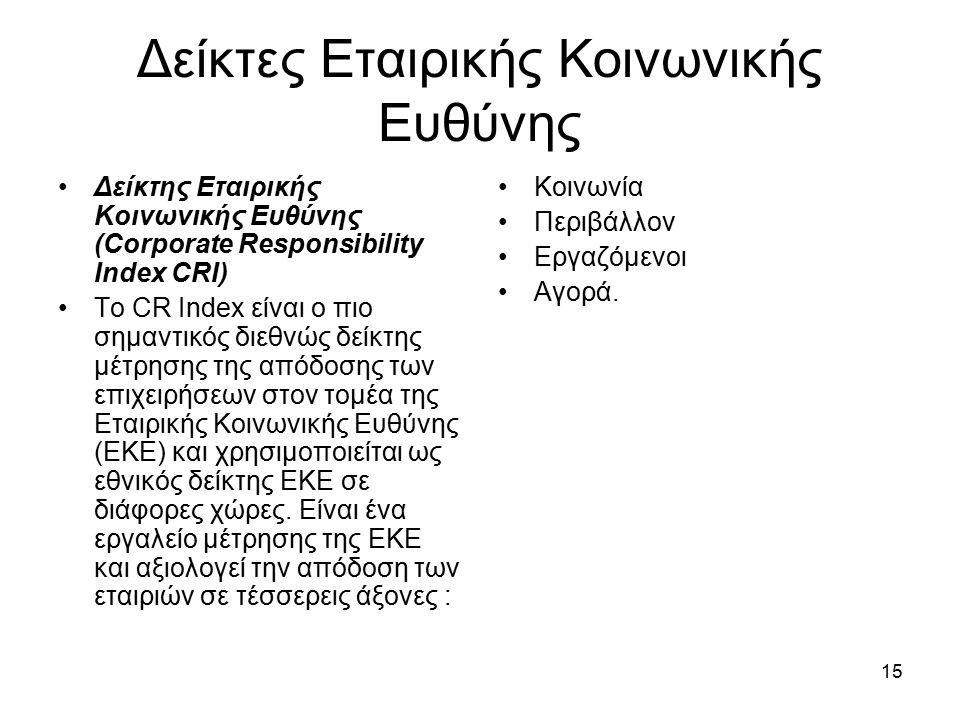 Δείκτες Εταιρικής Κοινωνικής Ευθύνης Δείκτης Εταιρικής Κοινωνικής Ευθύνης (Corporate Responsibility Index CRI) Το CR Index είναι ο πιο σημαντικός διεθνώς δείκτης μέτρησης της απόδοσης των επιχειρήσεων στον τομέα της Εταιρικής Κοινωνικής Ευθύνης (ΕΚΕ) και χρησιμοποιείται ως εθνικός δείκτης ΕΚΕ σε διάφορες χώρες.