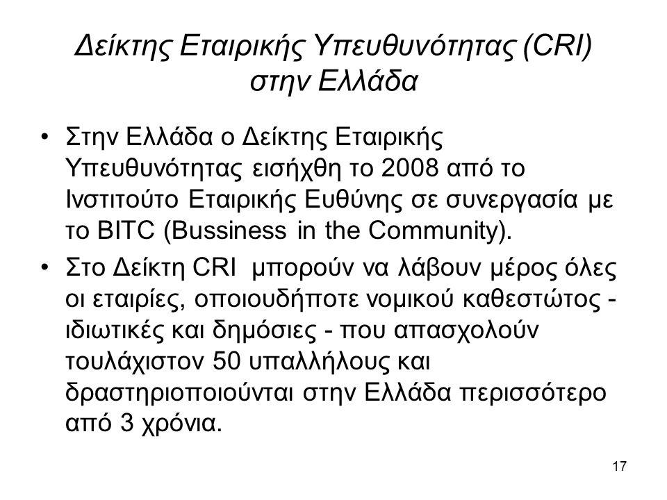 Δείκτης Εταιρικής Υπευθυνότητας (CRI) στην Ελλάδα Στην Ελλάδα ο Δείκτης Εταιρικής Υπευθυνότητας εισήχθη το 2008 από το Ινστιτούτο Εταιρικής Ευθύνης σε συνεργασία με το BITC (Bussiness in the Community).