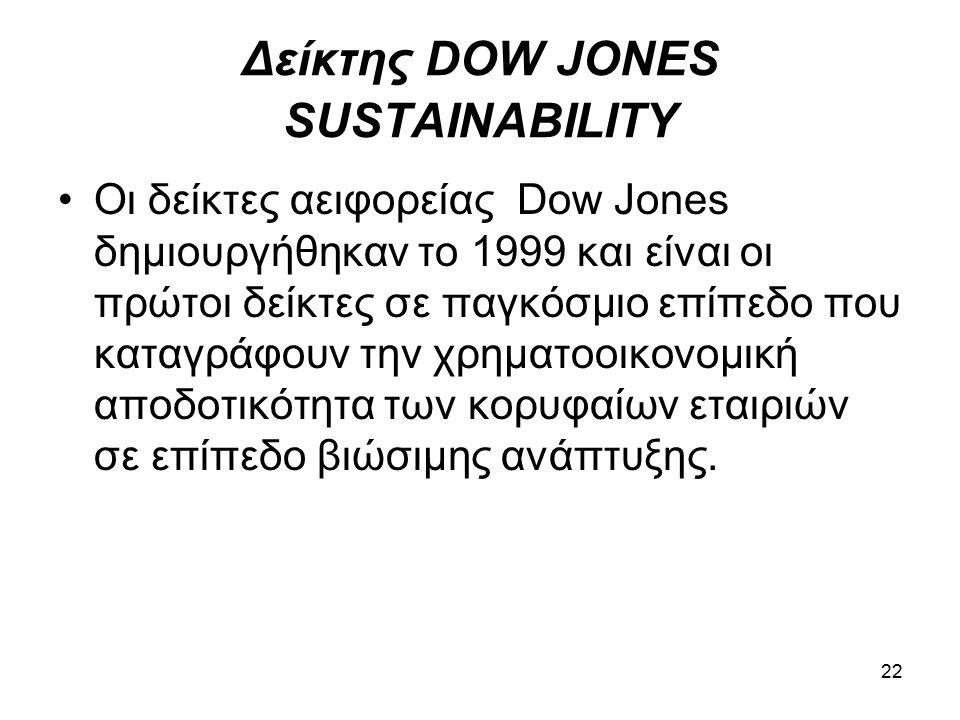 Δείκτης DOW JONES SUSTAINABILITY Οι δείκτες αειφορείας Dow Jones δημιουργήθηκαν το 1999 και είναι οι πρώτοι δείκτες σε παγκόσμιο επίπεδο που καταγράφουν την χρηματοοικονομική αποδοτικότητα των κορυφαίων εταιριών σε επίπεδο βιώσιμης ανάπτυξης.