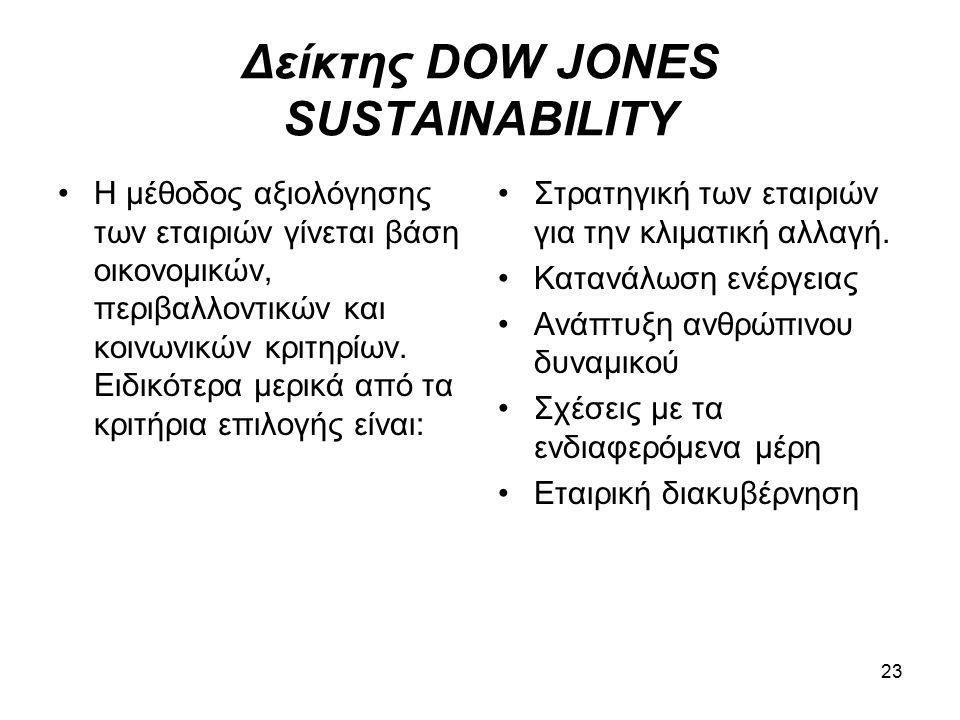 Δείκτης DOW JONES SUSTAINABILITY Η μέθοδος αξιολόγησης των εταιριών γίνεται βάση οικονομικών, περιβαλλοντικών και κοινωνικών κριτηρίων.