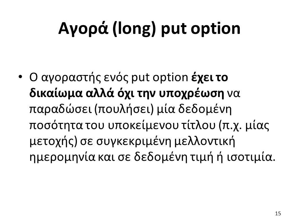 Αγορά (long) put option Ο αγοραστής ενός put option έχει το δικαίωμα αλλά όχι την υποχρέωση να παραδώσει (πουλήσει) μία δεδομένη ποσότητα του υποκείμενου τίτλου (π.χ.