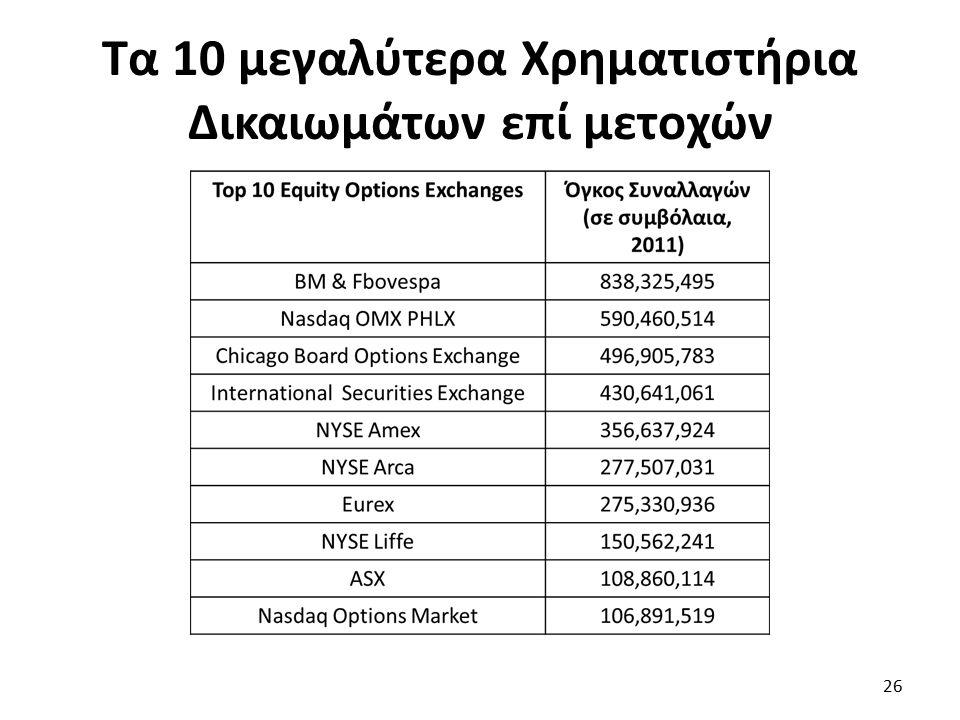 Τα 10 μεγαλύτερα Χρηματιστήρια Δικαιωμάτων επί μετοχών 26