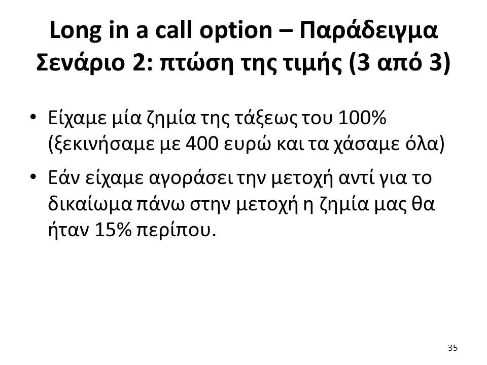 Long in a call option – Παράδειγμα Σενάριο 2: πτώση της τιμής (3 από 3) Είχαμε μία ζημία της τάξεως του 100% (ξεκινήσαμε με 400 ευρώ και τα χάσαμε όλα) Εάν είχαμε αγοράσει την μετοχή αντί για το δικαίωμα πάνω στην μετοχή η ζημία μας θα ήταν 15% περίπου.