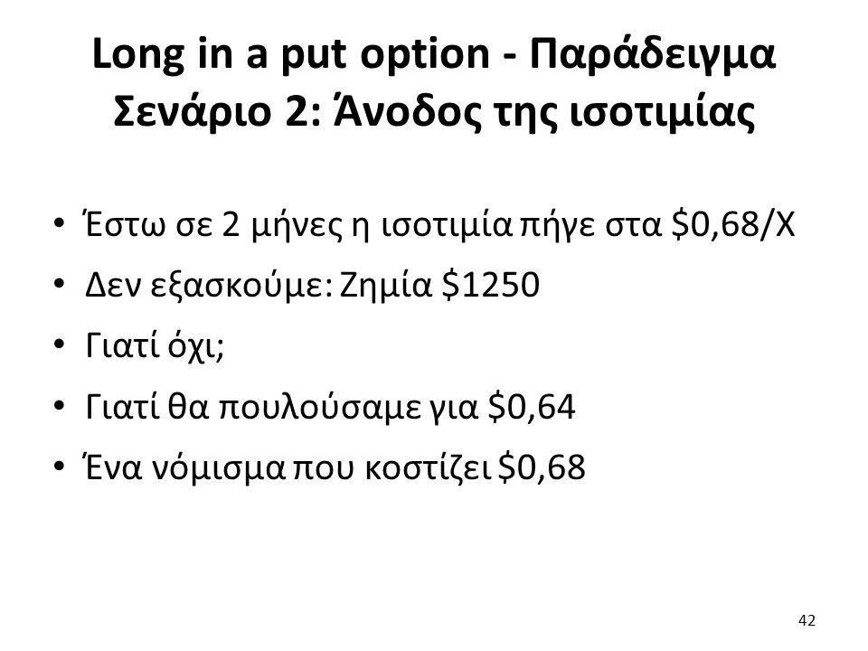 Long in a put option - Παράδειγμα Σενάριο 2: Άνοδος της ισοτιμίας Έστω σε 2 μήνες η ισοτιμία πήγε στα $0,68/Χ Δεν εξασκούμε: Ζημία $1250 Γιατί όχι; Γιατί θα πουλούσαμε για $0,64 Ένα νόμισμα που κοστίζει $0,68 42