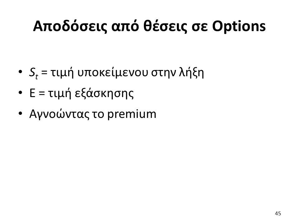 Αποδόσεις από θέσεις σε Options S t = τιμή υποκείμενου στην λήξη E = τιμή εξάσκησης Αγνοώντας το premium 45