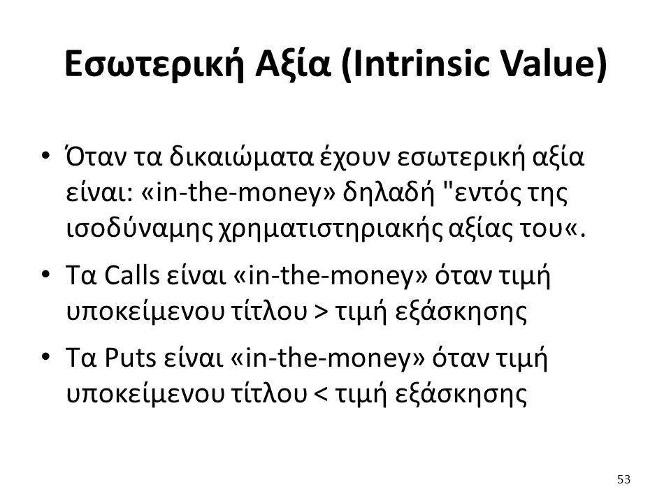 Εσωτερική Αξία (Intrinsic Value) Όταν τα δικαιώματα έχουν εσωτερική αξία είναι: «in-the-money» δηλαδή εντός της ισοδύναμης χρηματιστηριακής αξίας του«.