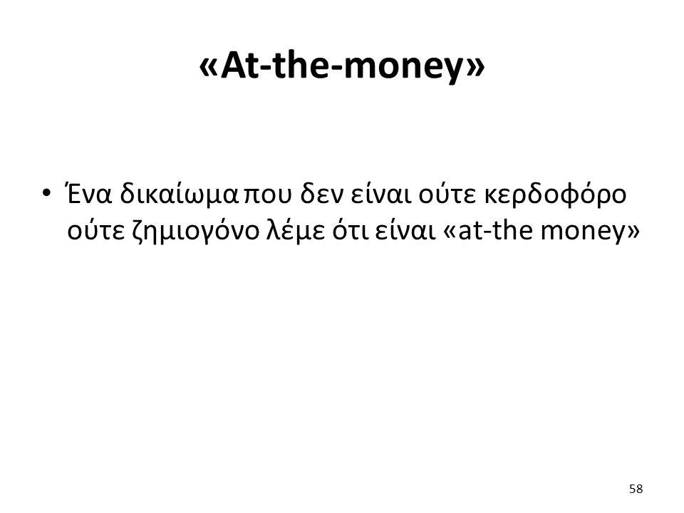 «At-the-money» Ένα δικαίωμα που δεν είναι ούτε κερδοφόρο ούτε ζημιογόνο λέμε ότι είναι «at-the money» 58