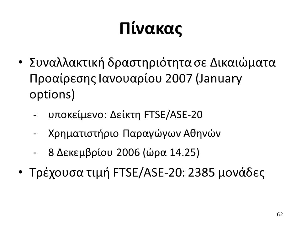 Πίνακας Συναλλακτική δραστηριότητα σε Δικαιώματα Προαίρεσης Ιανουαρίου 2007 (January options) -υποκείμενο: Δείκτη FTSE/ASE-20 -Χρηματιστήριο Παραγώγων Αθηνών -8 Δεκεμβρίου 2006 (ώρα 14.25) Τρέχουσα τιμή FTSE/ASE-20: 2385 μονάδες 62