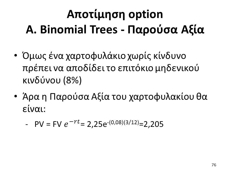 Αποτίμηση option Α. Binomial Trees - Παρούσα Αξία 76