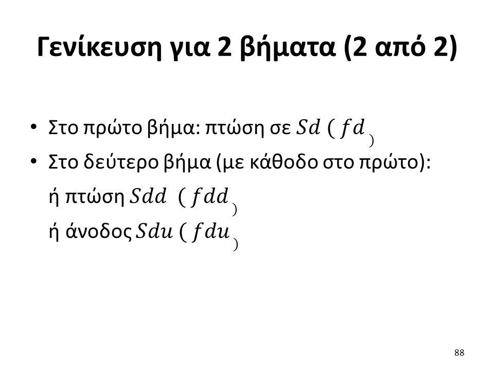 Γενίκευση για 2 βήματα (2 από 2) 88