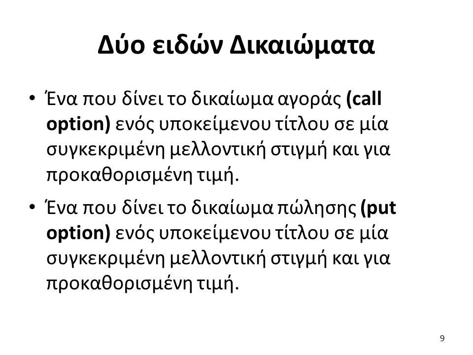 Εκμετάλλευση ανόδου τιμής μετοχής με χρήση options (3 από 4) Προς το παρόν, η τιμή της μετοχής είναι 40 EUR.