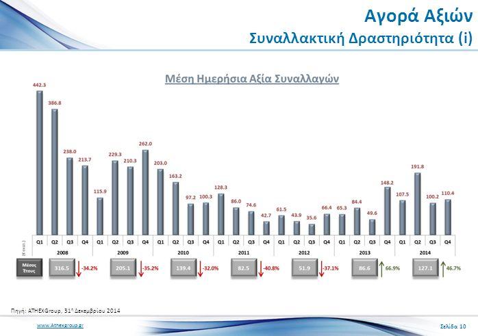www.Athexgroup.gr Αγορά Αξιών Συναλλακτική Δραστηριότητα (i) Σελίδα 10 Πηγή: ATHEXGroup, 31 η Δεκεμβρίου 2014
