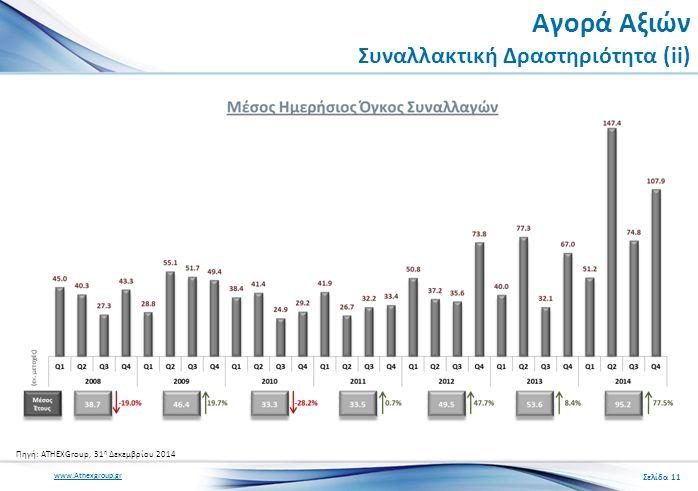 www.Athexgroup.gr Αγορά Αξιών Συναλλακτική Δραστηριότητα (ii) Σελίδα 11 Πηγή: ATHEXGroup, 31 η Δεκεμβρίου 2014