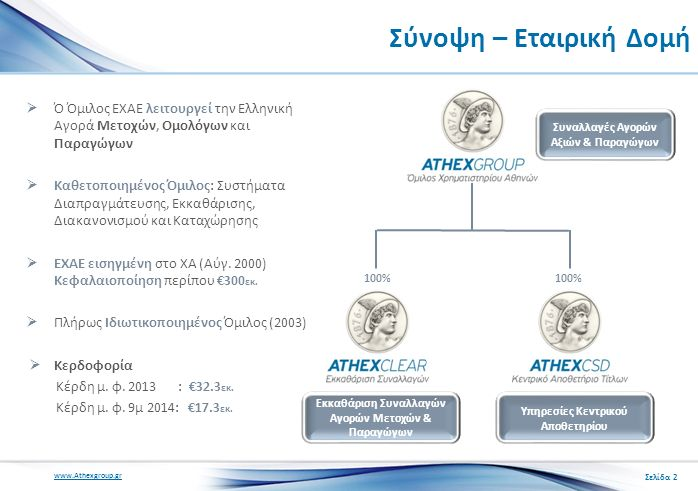 www.Athexgroup.gr Σύνοψη – Εταιρική Δομή  Ό Όμιλος ΕΧΑΕ λειτουργεί την Ελληνική Αγορά Μετοχών, Ομολόγων και Παραγώγων  Καθετοποιημένος Όμιλος: Συστήματα Διαπραγμάτευσης, Εκκαθάρισης, Διακανονισμού και Καταχώρησης  ΕΧΑΕ εισηγμένη στο ΧΑ (Αύγ.