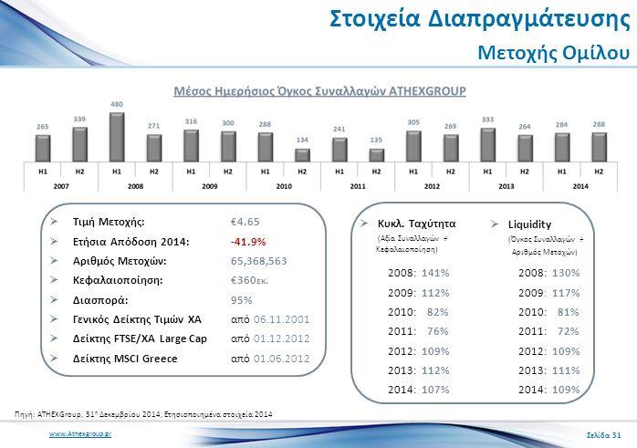 www.Athexgroup.gr Στοιχεία Διαπραγμάτευσης Μετοχής Ομίλου  Τιμή Μετοχής:  Ετήσια Απόδοση 2014:  Αριθμός Μετοχών:  Κεφαλαιοποίηση:  Διασπορά:  Γενικός Δείκτης Τιμών ΧΑ  Δείκτης FTSE/ΧΑ Large Cap  Δείκτης MSCI Greece €4.65 -41.9% 65,368,563 €360 εκ.