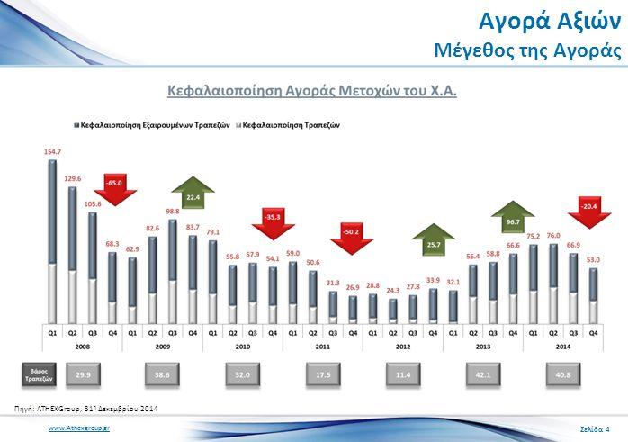 www.Athexgroup.gr Κίνηση Κεφαλαίων Αγορά Μετοχών Σελίδα 25 Πηγή: ΕΧΑΕ (έκδοση AxiaNumbers), 31 η Δεκεμβρίου 2014