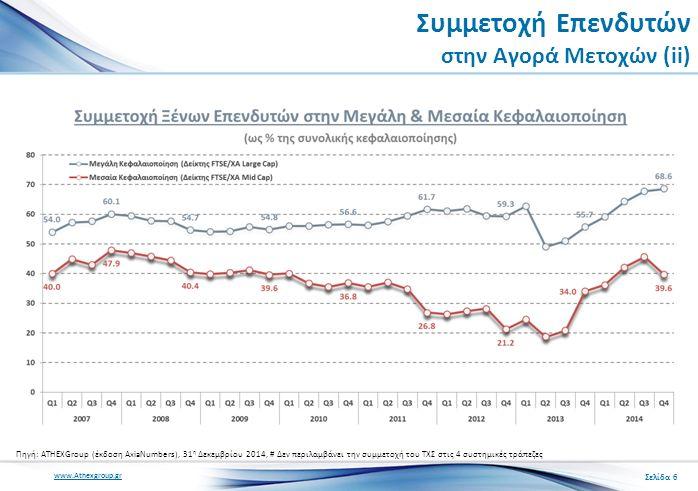 www.Athexgroup.gr Συμμετοχή Επενδυτών στην Αγορά Μετοχών (ii) Σελίδα 6 Πηγή: ATHEXGroup (έκδοση AxiaNumbers), 31 η Δεκεμβρίου 2014, # Δεν περιλαμβάνει την συμμετοχή του ΤΧΣ στις 4 συστημικές τράπεζες