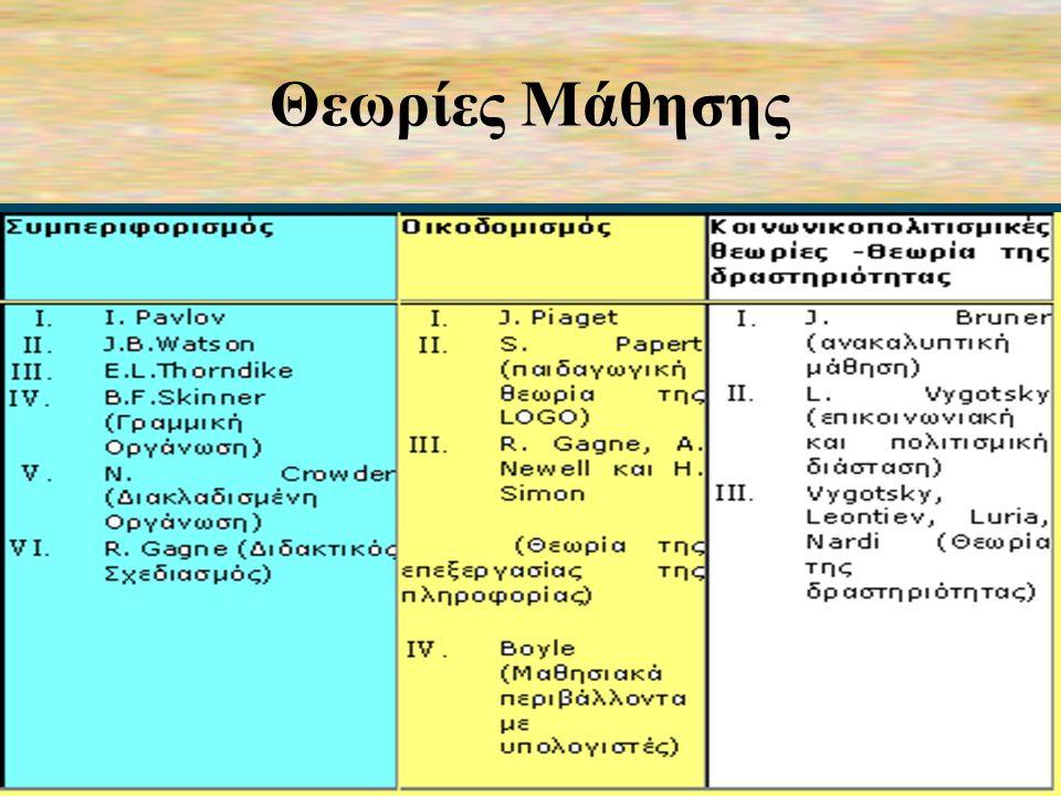 4. Η χρήση της γλώσσας Ο κόσμος κωδικοποιημένος σε γλώσσαΟ κόσμος κωδικοποιημένος σε γλώσσα χρήση γλωσσικών και συμβολικών μορφών για επικοινωνία και