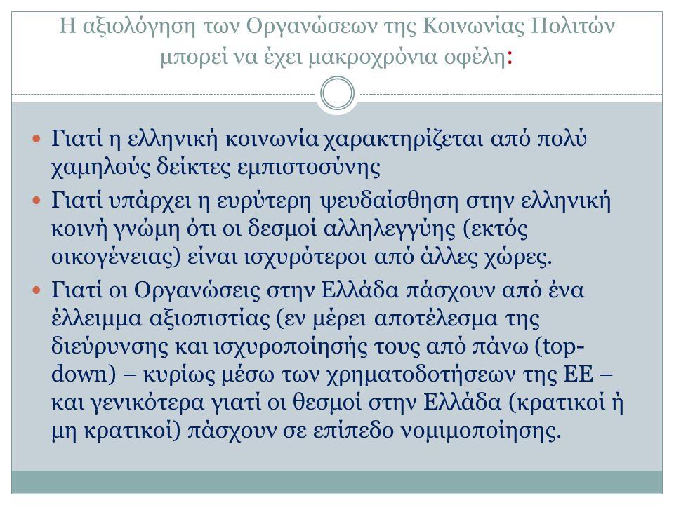 Η αξιολόγηση των Οργανώσεων της Κοινωνίας Πολιτών μπορεί να έχει μακροχρόνια οφέλη : Γιατί η ελληνική κοινωνία χαρακτηρίζεται από πολύ χαμηλούς δείκτε