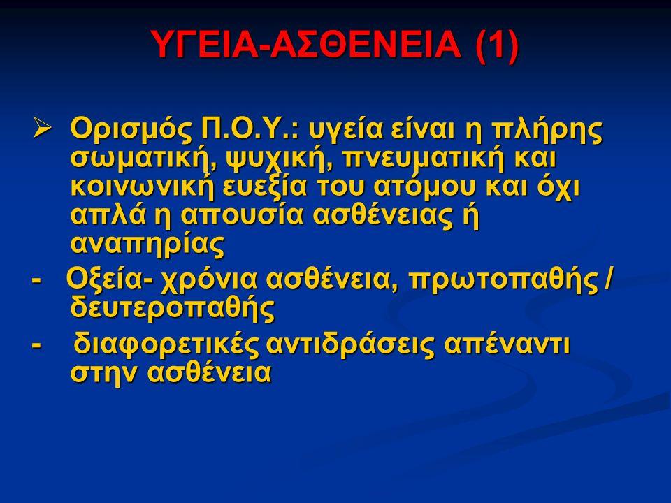 ΥΓΕΙΑ-ΑΣΘΕΝΕΙΑ (1)  Ορισμός Π.Ο.Υ.: υγεία είναι η πλήρης σωματική, ψυχική, πνευματική και κοινωνική ευεξία του ατόμου και όχι απλά η απουσία ασθένειας ή αναπηρίας - Οξεία- χρόνια ασθένεια, πρωτοπαθής / δευτεροπαθής - διαφορετικές αντιδράσεις απέναντι στην ασθένεια