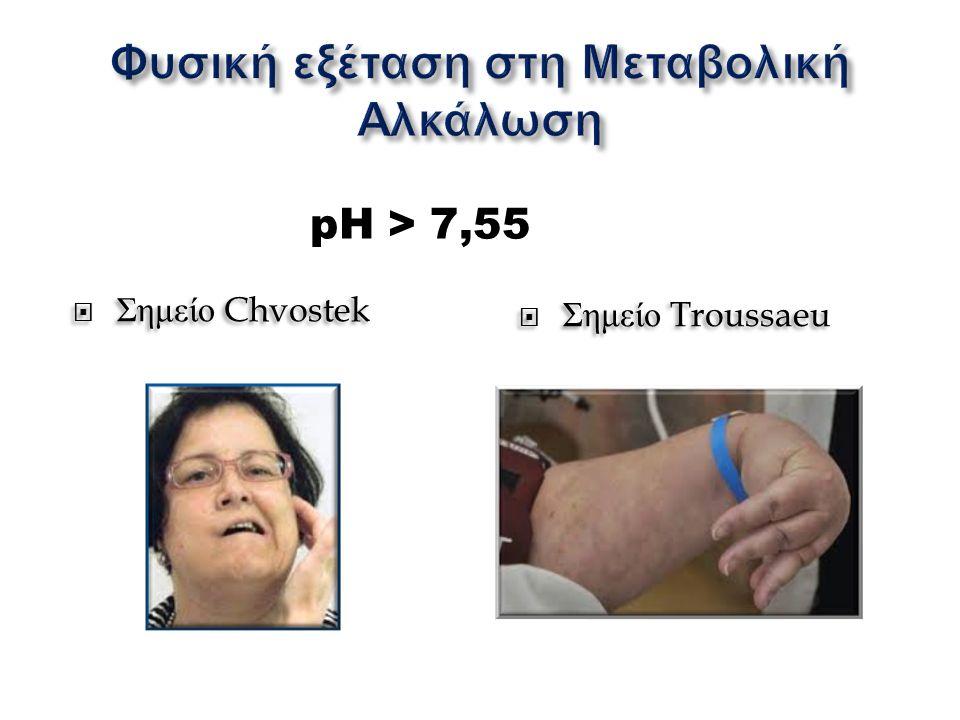  Σημείο Chvostek  Σημείο Troussaeu pH > 7,55