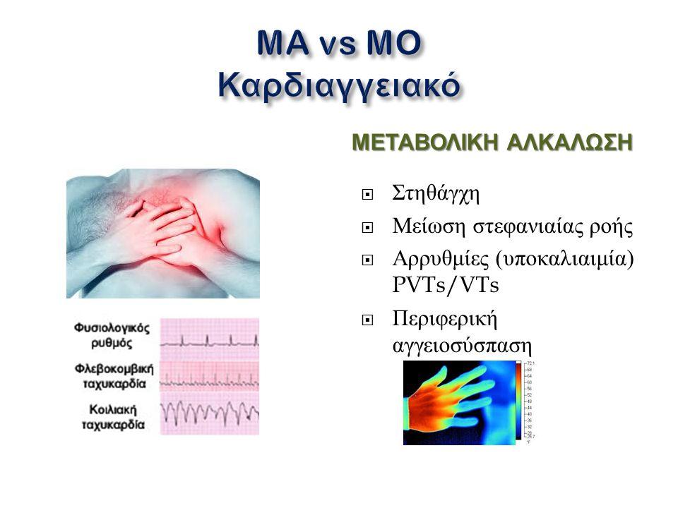 ΜΕΤΑΒΟΛΙΚΗ ΑΛΚΑΛΩΣΗ  Στηθάγχη  Μείωση στεφανιαίας ροής  Αρρυθμίες ( υποκαλιαιμία ) PVTs/VTs  Περιφερική αγγειοσύσπαση