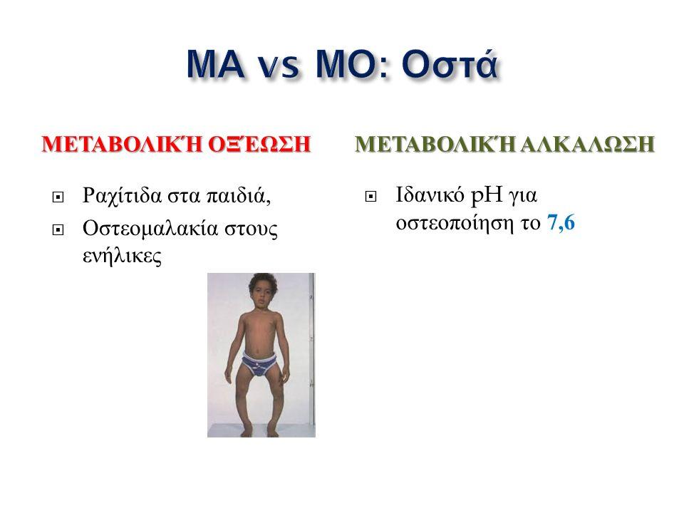 ΜΕΤΑΒΟΛΙΚΉ ΟΞΈΩΣΗ ΜΕΤΑΒΟΛΙΚΉ ΑΛΚΑΛΩΣΗ  Ραχίτιδα στα παιδιά,  Οστεομαλακία στους ενήλικες  Ιδανικό pH για οστεοποίηση το 7,6