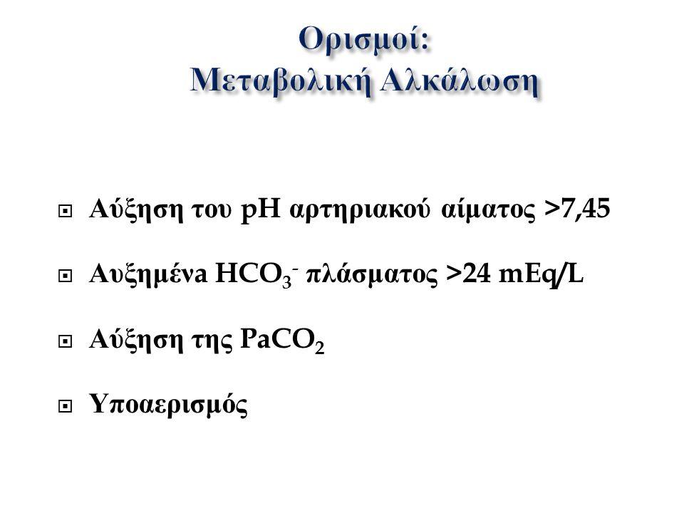  Αύξηση του pH αρτηριακού αίματος >7,45  Αυξημέν a HCO 3 - πλάσματος >24 mEq/L  Αύξηση της PaCO 2  Υποαερισμός