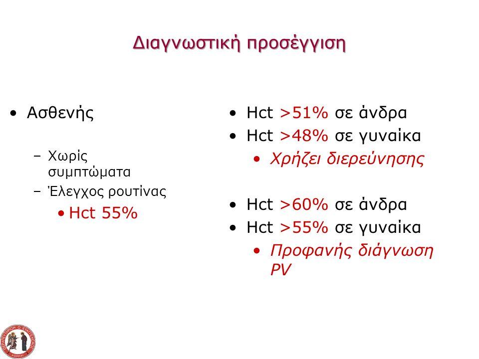 Διαγνωστική προσέγγιση Ασθενής –Χωρίς συμπτώματα –Έλεγχος ρουτίνας Hct 55% Hct >51% σε άνδρα Hct >48% σε γυναίκα Xρήζει διερεύνησης Hct >60% σε άνδρα Hct >55% σε γυναίκα Προφανής διάγνωση PV
