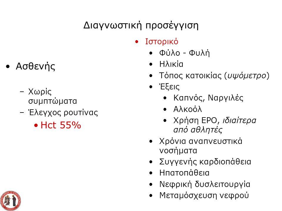 Διαγνωστική προσέγγιση Ασθενής –Χωρίς συμπτώματα –Έλεγχος ρουτίνας Hct 55% Ιστορικό Φύλο - Φυλή Ηλικία Τόπος κατοικίας (υψόμετρο) Έξεις Καπνός, Ναργιλές Αλκοόλ Χρήση ΕΡΟ, ιδιαίτερα από αθλητές Χρόνια αναπνευστικά νοσήματα Συγγενής καρδιοπάθεια Ηπατοπάθεια Νεφρική δυσλειτουργία Μεταμόσχευση νεφρού