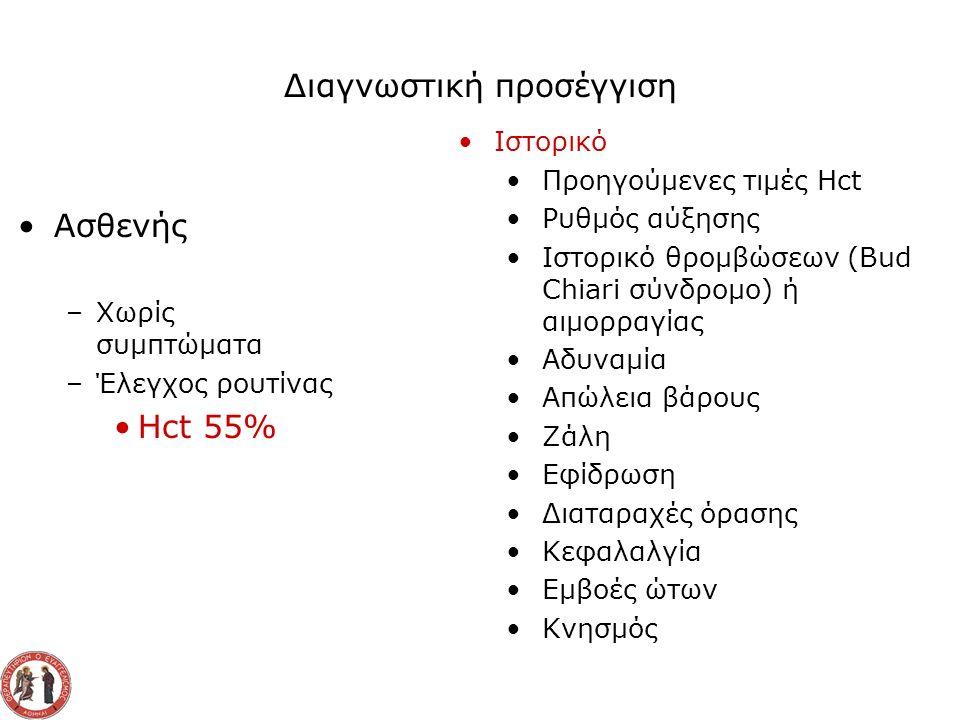 Διαγνωστική προσέγγιση Ασθενής –Χωρίς συμπτώματα –Έλεγχος ρουτίνας Hct 55% Ιστορικό Προηγούμενες τιμές Hct Ρυθμός αύξησης Ιστορικό θρομβώσεων (Bud Chiari σύνδρομο) ή αιμορραγίας Αδυναμία Απώλεια βάρους Ζάλη Εφίδρωση Διαταραχές όρασης Κεφαλαλγία Εμβοές ώτων Κνησμός