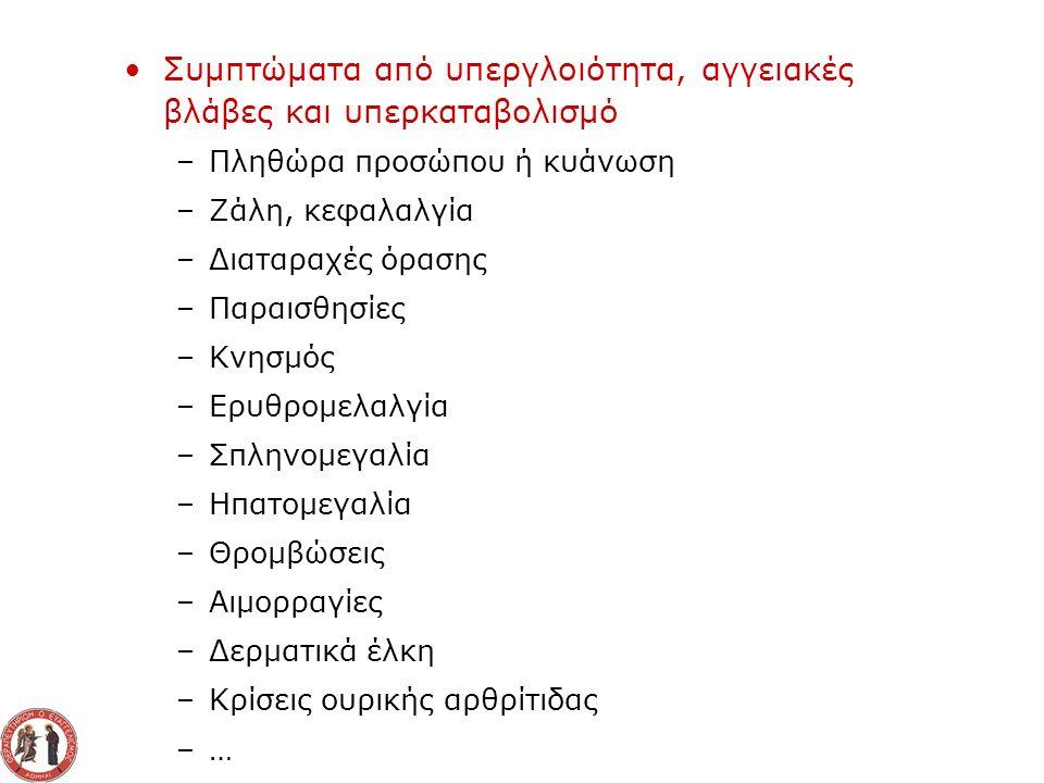 Συμπτώματα από υπεργλοιότητα, αγγειακές βλάβες και υπερκαταβολισμό –Πληθώρα προσώπου ή κυάνωση –Ζάλη, κεφαλαλγία –Διαταραχές όρασης –Παραισθησίες –Κνησμός –Ερυθρομελαλγία –Σπληνομεγαλία –Ηπατομεγαλία –Θρομβώσεις –Αιμορραγίες –Δερματικά έλκη –Κρίσεις ουρικής αρθρίτιδας –…