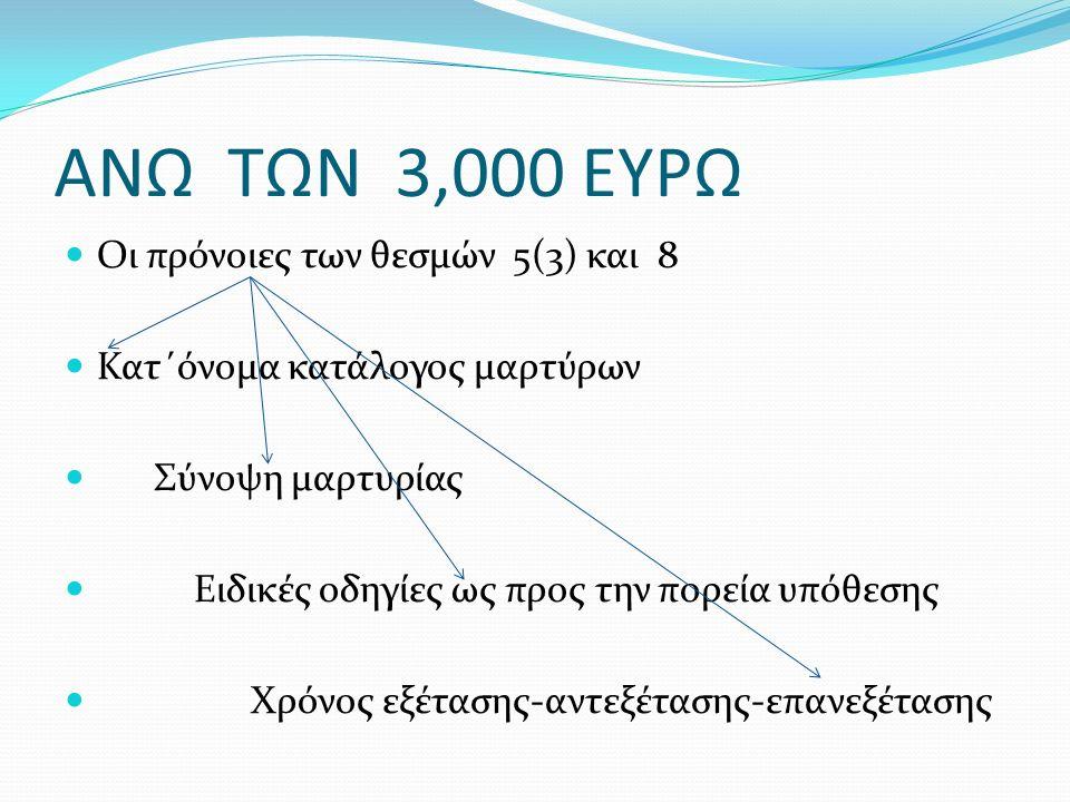 ΑΝΩ ΤΩΝ 3,000 ΕΥΡΩ Οι πρόνοιες των θεσμών 5(3) και 8 Κατ΄όνομα κατάλογος μαρτύρων Σύνοψη μαρτυρίας Ειδικές οδηγίες ως προς την πορεία υπόθεσης Χρόνος εξέτασης-αντεξέτασης-επανεξέτασης