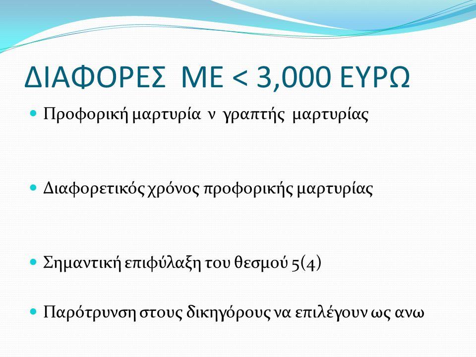 ΔΙΑΦΟΡΕΣ ΜΕ < 3,000 ΕΥΡΩ Προφορική μαρτυρία ν γραπτής μαρτυρίας Διαφορετικός χρόνος προφορικής μαρτυρίας Σημαντική επιφύλαξη του θεσμού 5(4) Παρότρυνση στους δικηγόρους να επιλέγουν ως ανω