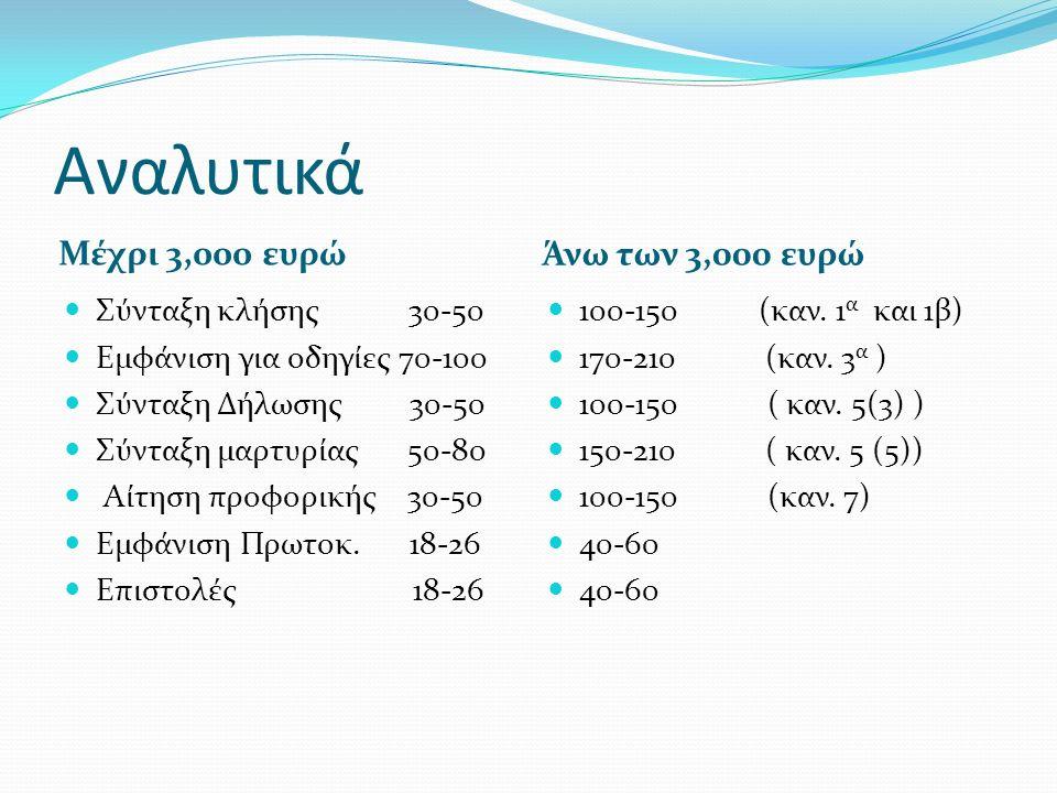 Αναλυτικά Μέχρι 3,000 ευρώ Άνω των 3,000 ευρώ Σύνταξη κλήσης 30-50 Εμφάνιση για οδηγίες 70-100 Σύνταξη Δήλωσης 30-50 Σύνταξη μαρτυρίας 50-80 Αίτηση προφορικής 30-50 Εμφάνιση Πρωτοκ.