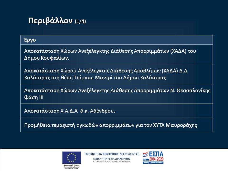 Περιβάλλον (1/4) Έργο Αποκατάσταση Χώρων Ανεξέλεγκτης Διάθεσης Απορριμμάτων (ΧΑΔΑ) του Δήμου Κουφαλίων.