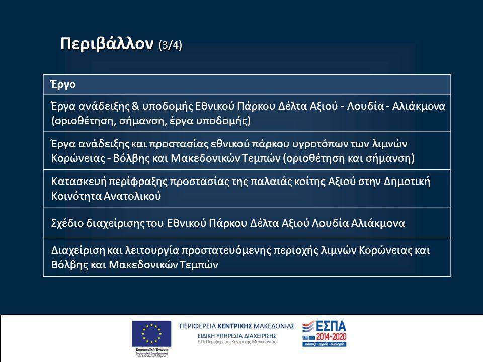 Περιβάλλον (3/4) Έργο Έργα ανάδειξης & υποδομής Εθνικού Πάρκου Δέλτα Αξιού - Λουδία - Αλιάκμονα (οριοθέτηση, σήμανση, έργα υποδομής) Έργα ανάδειξης και προστασίας εθνικού πάρκου υγροτόπων των λιμνών Κορώνειας - Βόλβης και Μακεδονικών Τεμπών (οριοθέτηση και σήμανση) Κατασκευή περίφραξης προστασίας της παλαιάς κοίτης Αξιού στην Δημοτική Κοινότητα Ανατολικού Σχέδιο διαχείρισης του Εθνικού Πάρκου Δέλτα Αξιού Λουδία Αλιάκμονα Διαχείριση και λειτουργία προστατευόμενης περιοχής λιμνών Κορώνειας και Βόλβης και Μακεδονικών Τεμπών