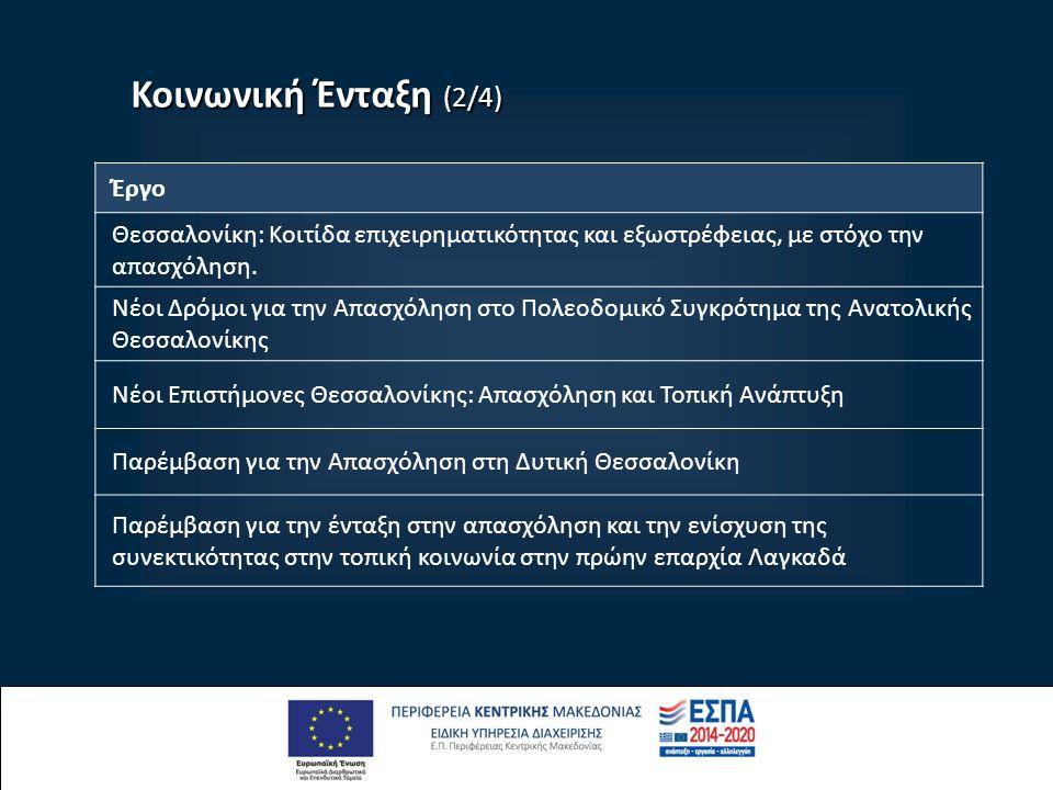Κοινωνική Ένταξη (2/4) Έργο Θεσσαλονίκη: Κοιτίδα επιχειρηματικότητας και εξωστρέφειας, με στόχο την απασχόληση.