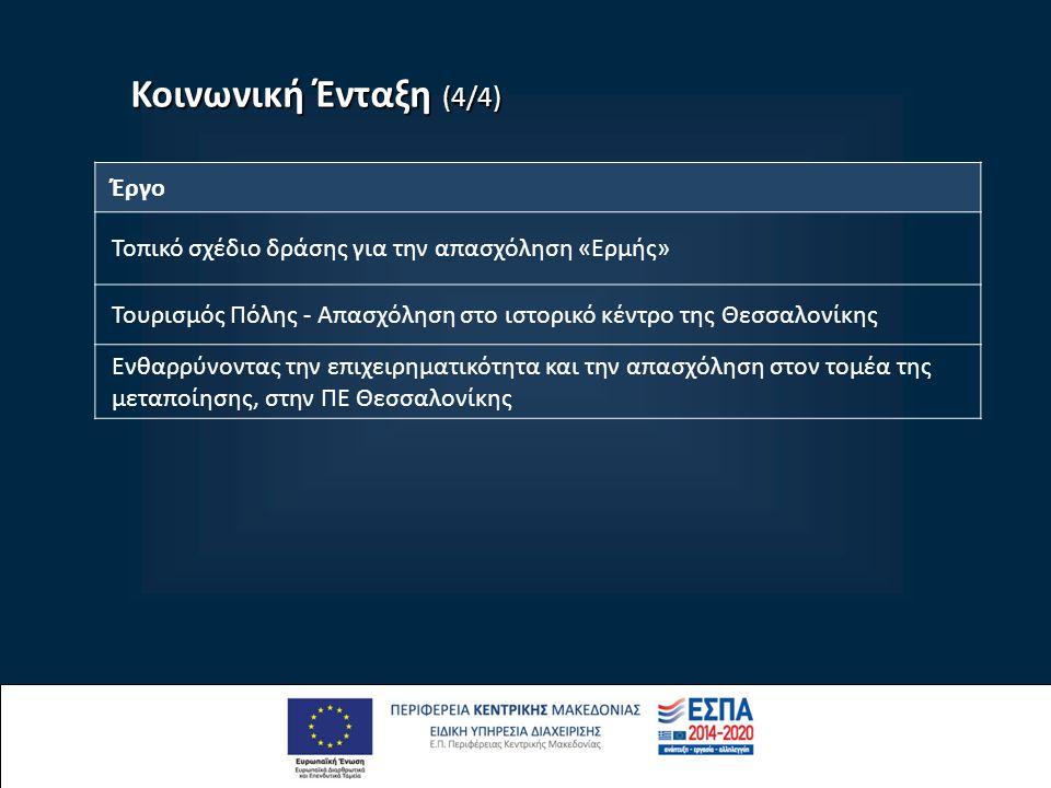 Κοινωνική Ένταξη (4/4) Έργο Τοπικό σχέδιο δράσης για την απασχόληση «Ερμής» Τουρισμός Πόλης - Απασχόληση στο ιστορικό κέντρο της Θεσσαλονίκης Ενθαρρύνοντας την επιχειρηματικότητα και την απασχόληση στον τομέα της μεταποίησης, στην ΠΕ Θεσσαλονίκης