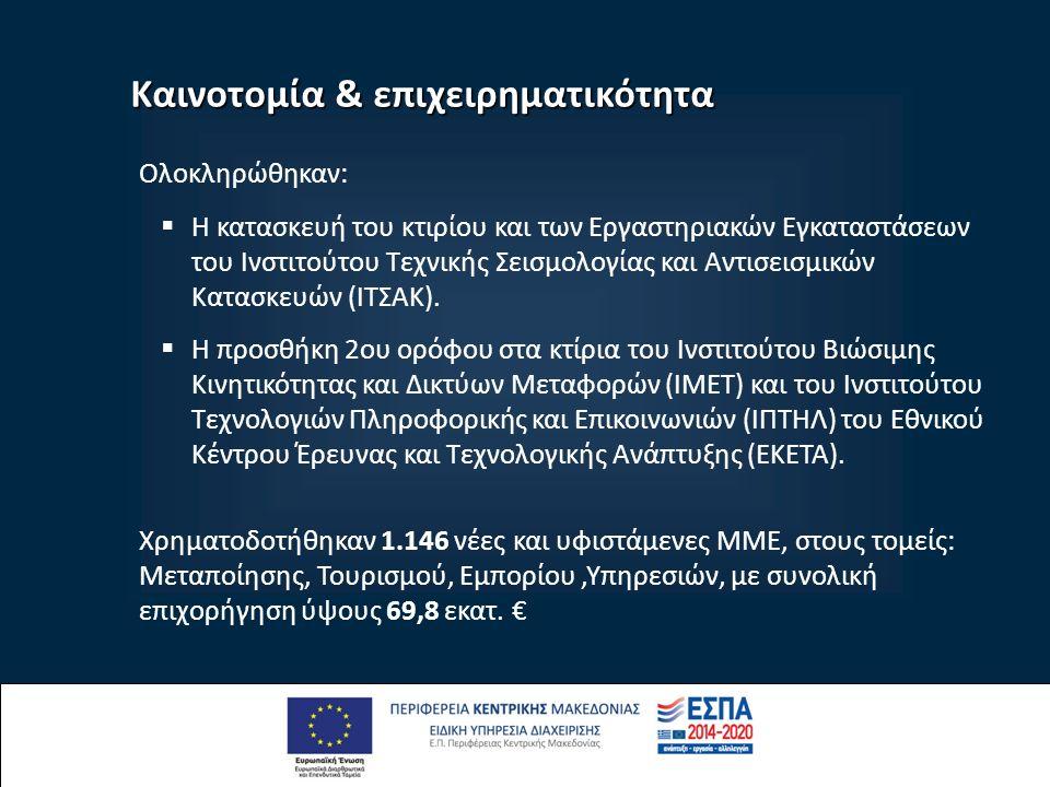 Καινοτομία & επιχειρηματικότητα Χρηματοδοτήθηκαν 1.146 νέες και υφιστάμενες ΜΜΕ, στους τομείς: Μεταποίησης, Τουρισμού, Εμπορίου,Υπηρεσιών, με συνολική επιχορήγηση ύψους 69,8 εκατ.
