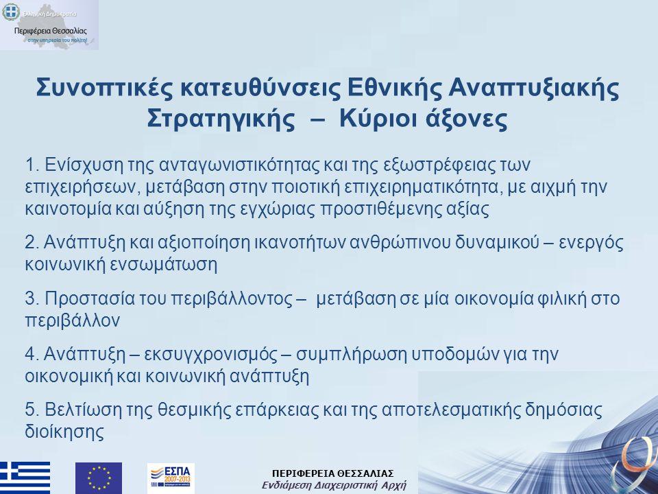 ΠΕΡΙΦΕΡΕΙΑ ΘΕΣΣΑΛΙΑΣ Ενδιάμεση Διαχειριστική Αρχή Δομή σχεδιασμού έξυπνης εξειδίκευσης στην Περιφέρεια Θεσσαλίας Περιφερειακό Συμβούλιο ^ Περιφερειακό Συμβούλιο Καινοτομίας ^ ν ^ Συνεργαζόμενοι Ομάδα Σχεδιασμού φορείς / επιχειρήσεις Προγράμματος ^ Θ.Ο.Ε.