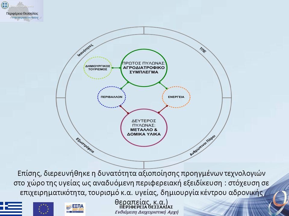 ΠΕΡΙΦΕΡΕΙΑ ΘΕΣΣΑΛΙΑΣ Ενδιάμεση Διαχειριστική Αρχή Επίσης, διερευνήθηκε η δυνατότητα αξιοποίησης προηγμένων τεχνολογιών στο χώρο της υγείας ως αναδυόμενη περιφερειακή εξειδίκευση : στόχευση σε επιχειρηματικότητα, τουρισμό κ.α.