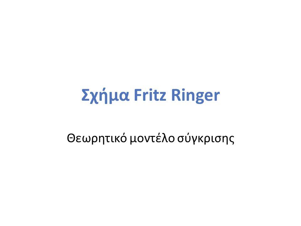 Σχήμα Fritz Ringer Θεωρητικό μοντέλο σύγκρισης
