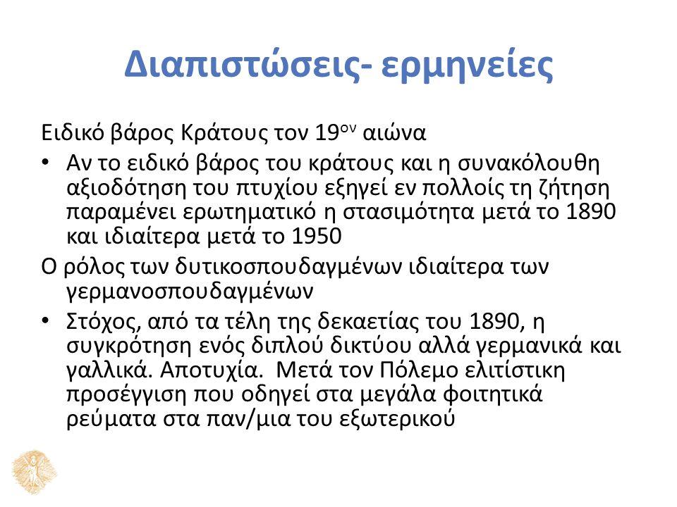 Διαπιστώσεις- ερμηνείες Ειδικό βάρος Κράτους τον 19 ον αιώνα Αν το ειδικό βάρος του κράτους και η συνακόλουθη αξιοδότηση του πτυχίου εξηγεί εν πολλοίς τη ζήτηση παραμένει ερωτηματικό η στασιμότητα μετά το 1890 και ιδιαίτερα μετά το 1950 Ο ρόλος των δυτικοσπουδαγμένων ιδιαίτερα των γερμανοσπουδαγμένων Στόχος, από τα τέλη της δεκαετίας του 1890, η συγκρότηση ενός διπλού δικτύου αλλά γερμανικά και γαλλικά.